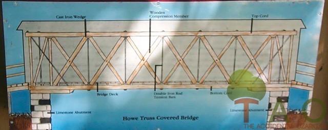 Bollinger-mill-bridge-drawing